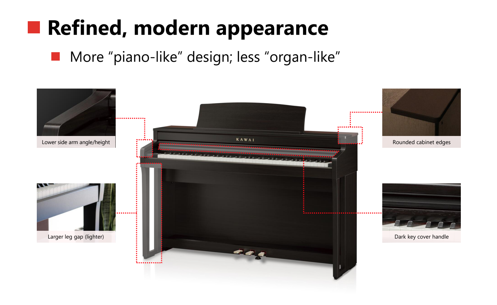New Kawai CA49 and CA59 digital pianos sound and play less like an organ, thanks to premium wooden cabinets